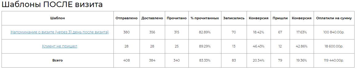 table_britva